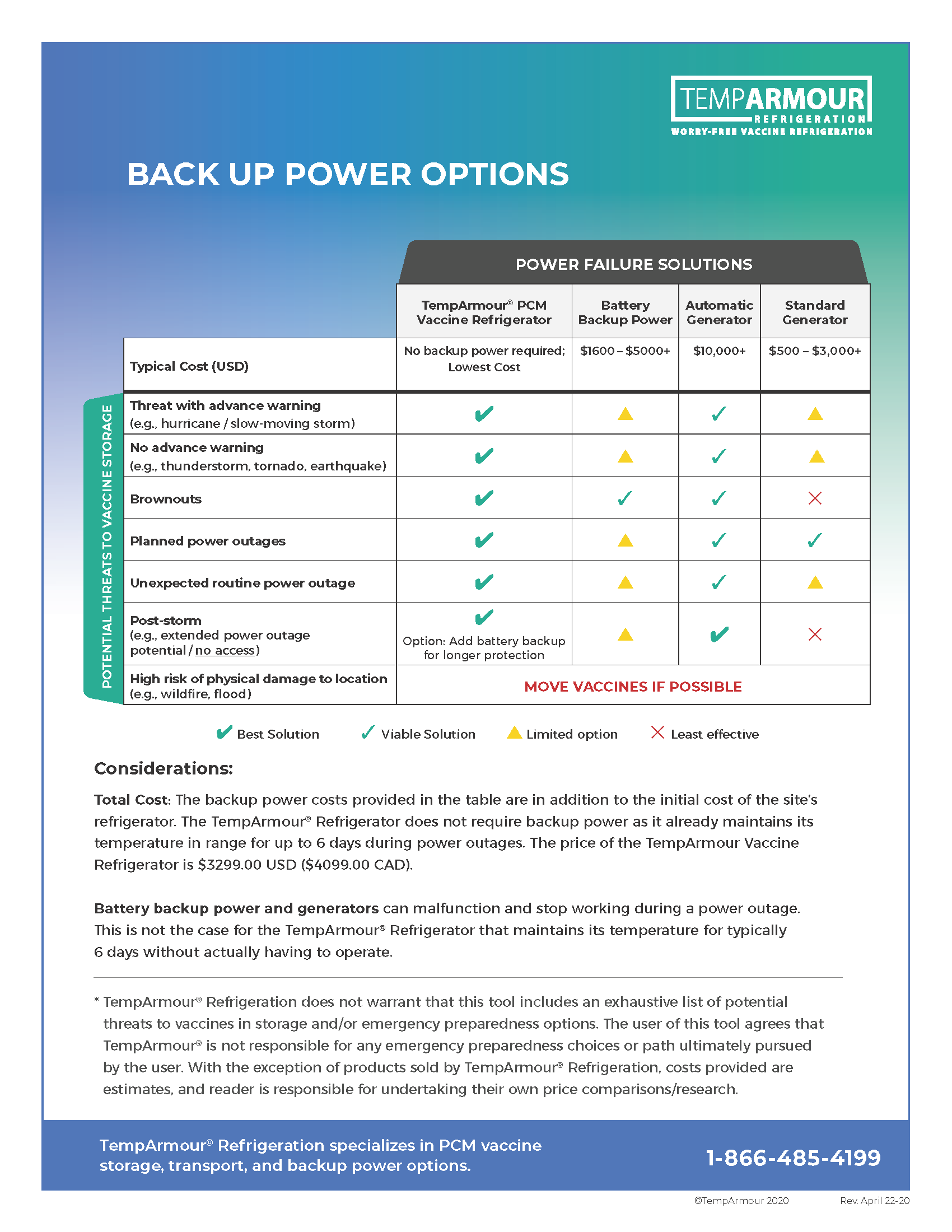2020-04-FLY-TempArmour-Backup-Power-Chart-final